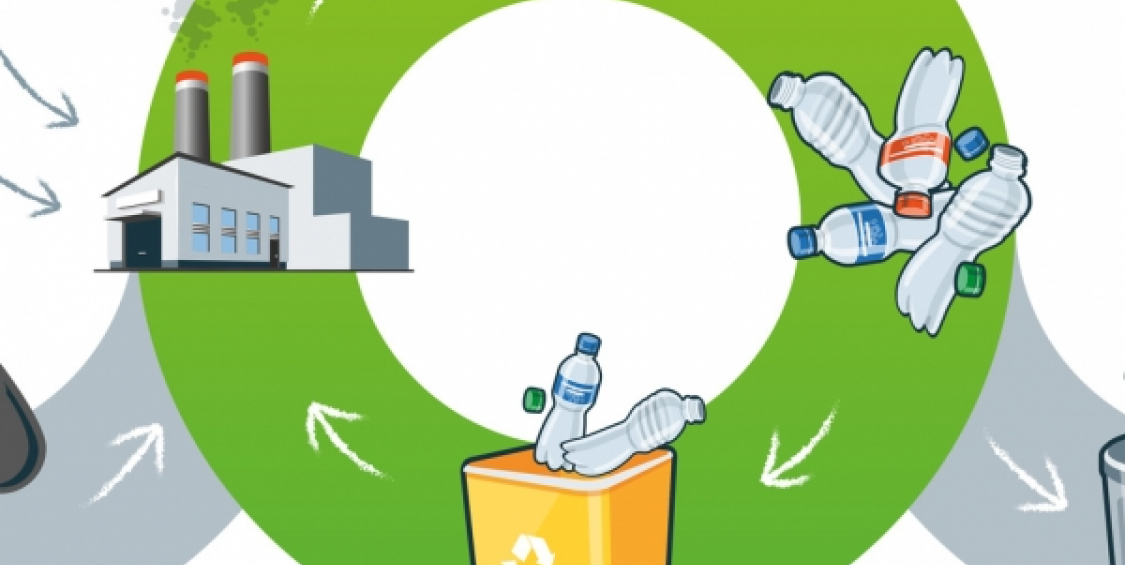 Implementing a waste-management system